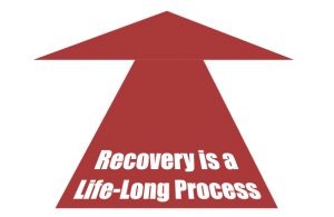 arrow in the shaped like a road pointing ahead with the words recovery is a life long process
