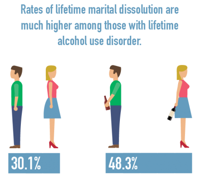 alcohol addiction recovery statistics