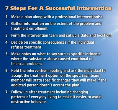 seven steps of successful intervention programs